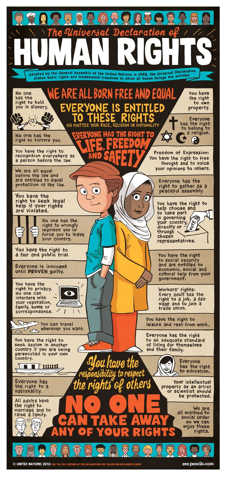 Human Rights Infographic
